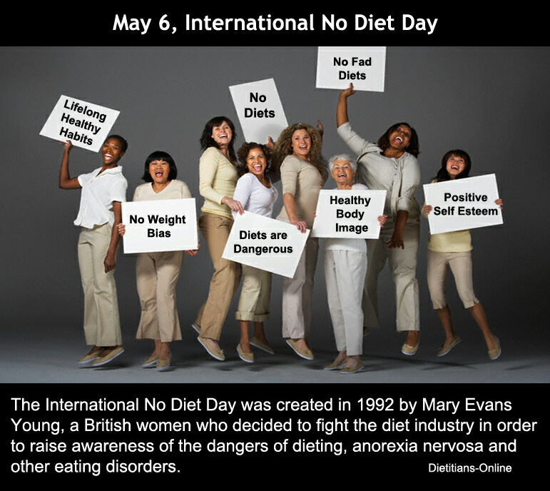 Image result for International No Diet Day